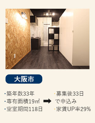 大阪府摂津市の賃貸の空室改善リノベーション工事施工会社さんらいずのエコリノベは格安の36万円の大阪市の施工事例
