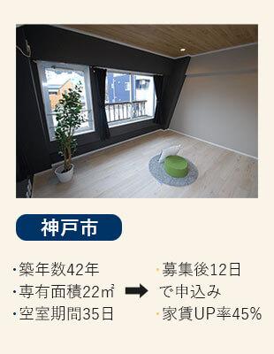 大阪府摂津市の賃貸の空室改善リノベーション工事施工会社さんらいずのエコリノベは格安の36万円の神戸市の施工事例