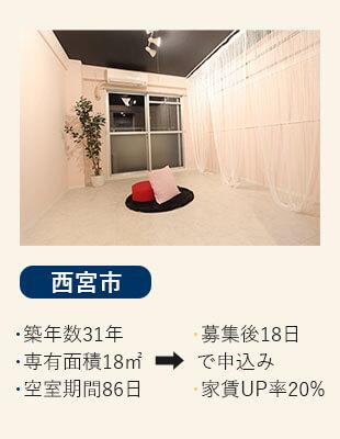 大阪府摂津市の賃貸の空室改善リノベーション工事施工会社さんらいずのエコリノベは格安の36万円西宮市の施工事例